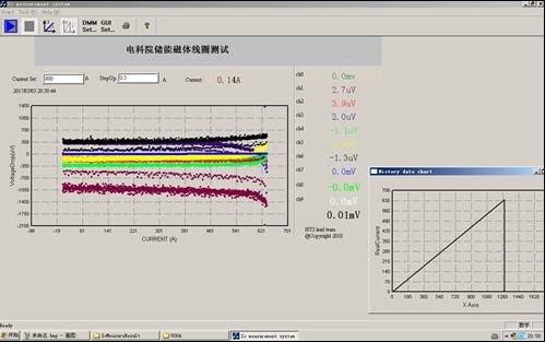 线圈通入500A稳定运行20分钟(最后手动触发退电流)
